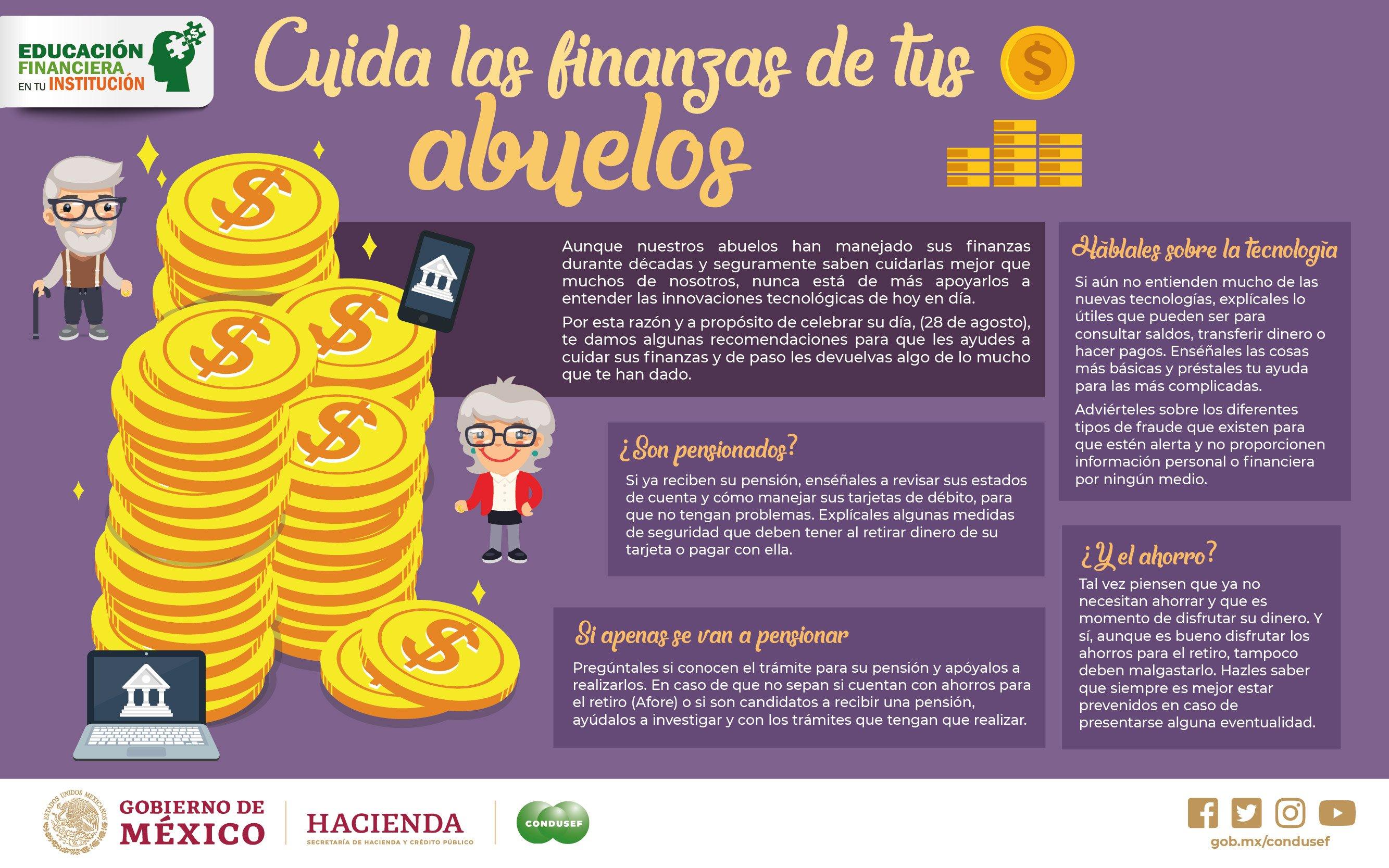 Cuida las finanzas de tus abuelos
