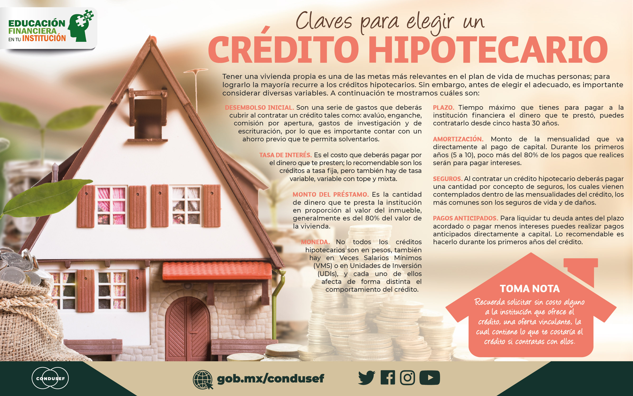 Claves para elegir un crédito hipotecario