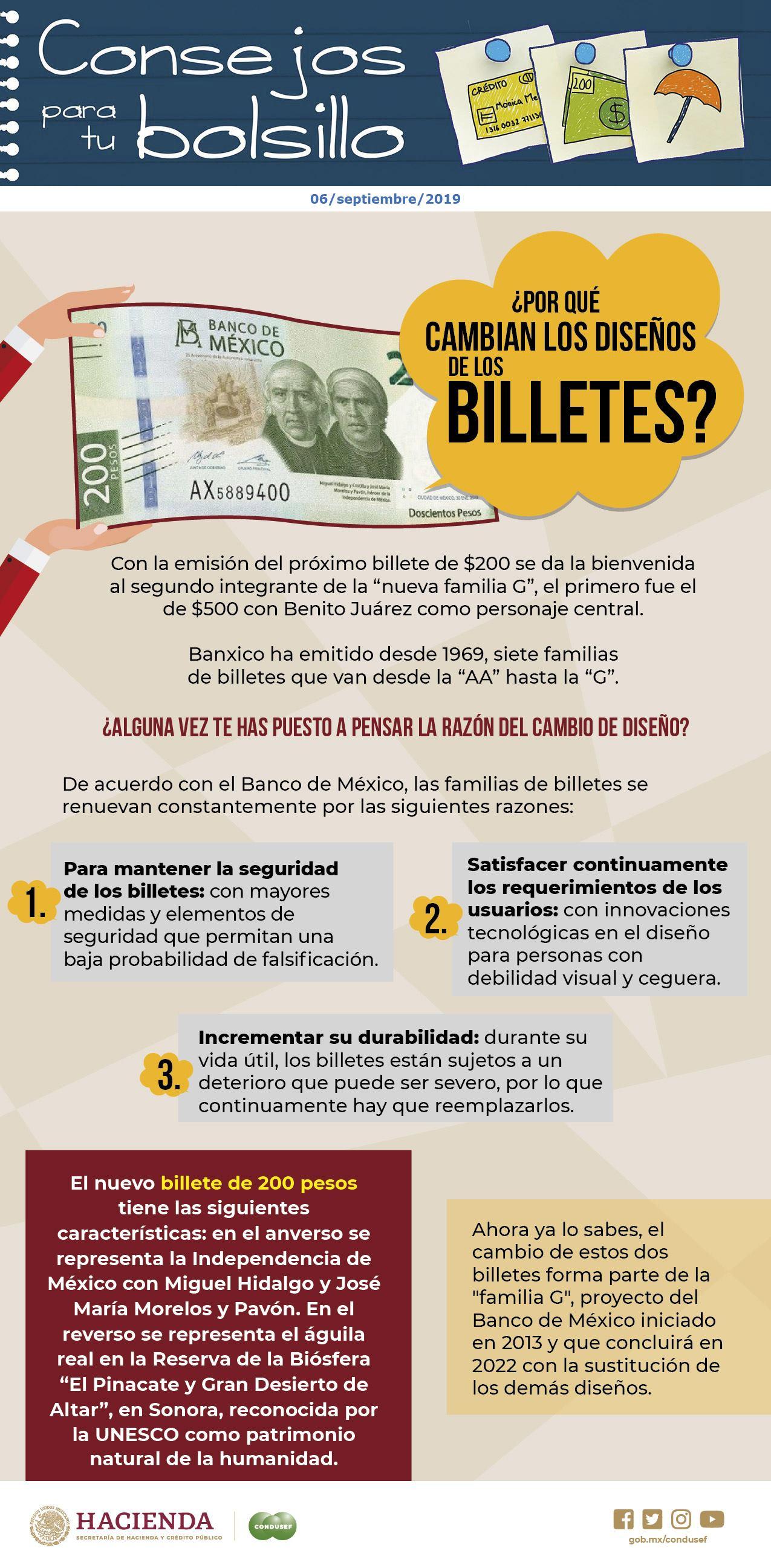 ¿Por qué cambian los diseños de los billetes?