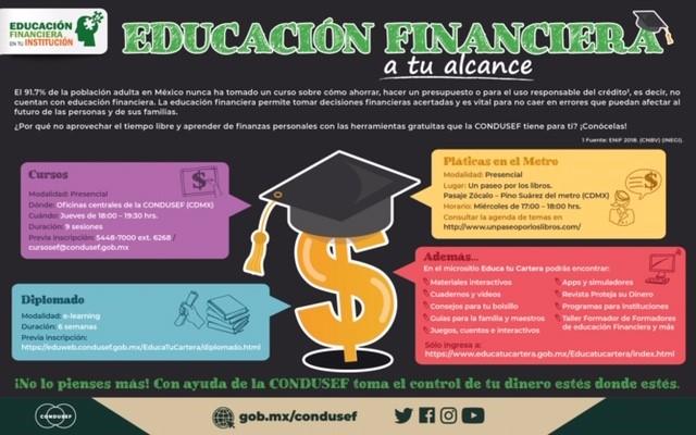 Educación Financiera a tu alcance