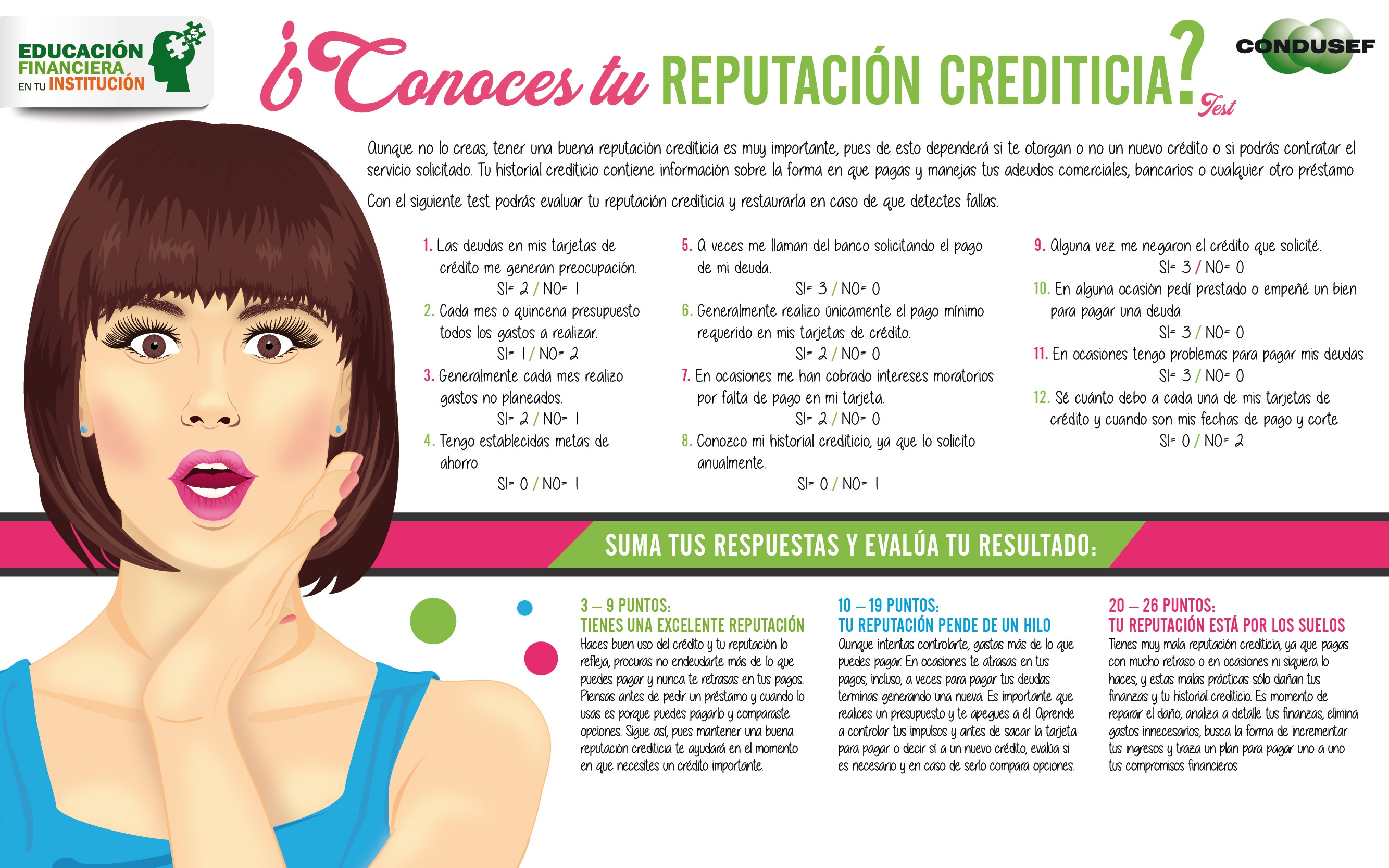 ¿Conoces tu reputación crediticia?