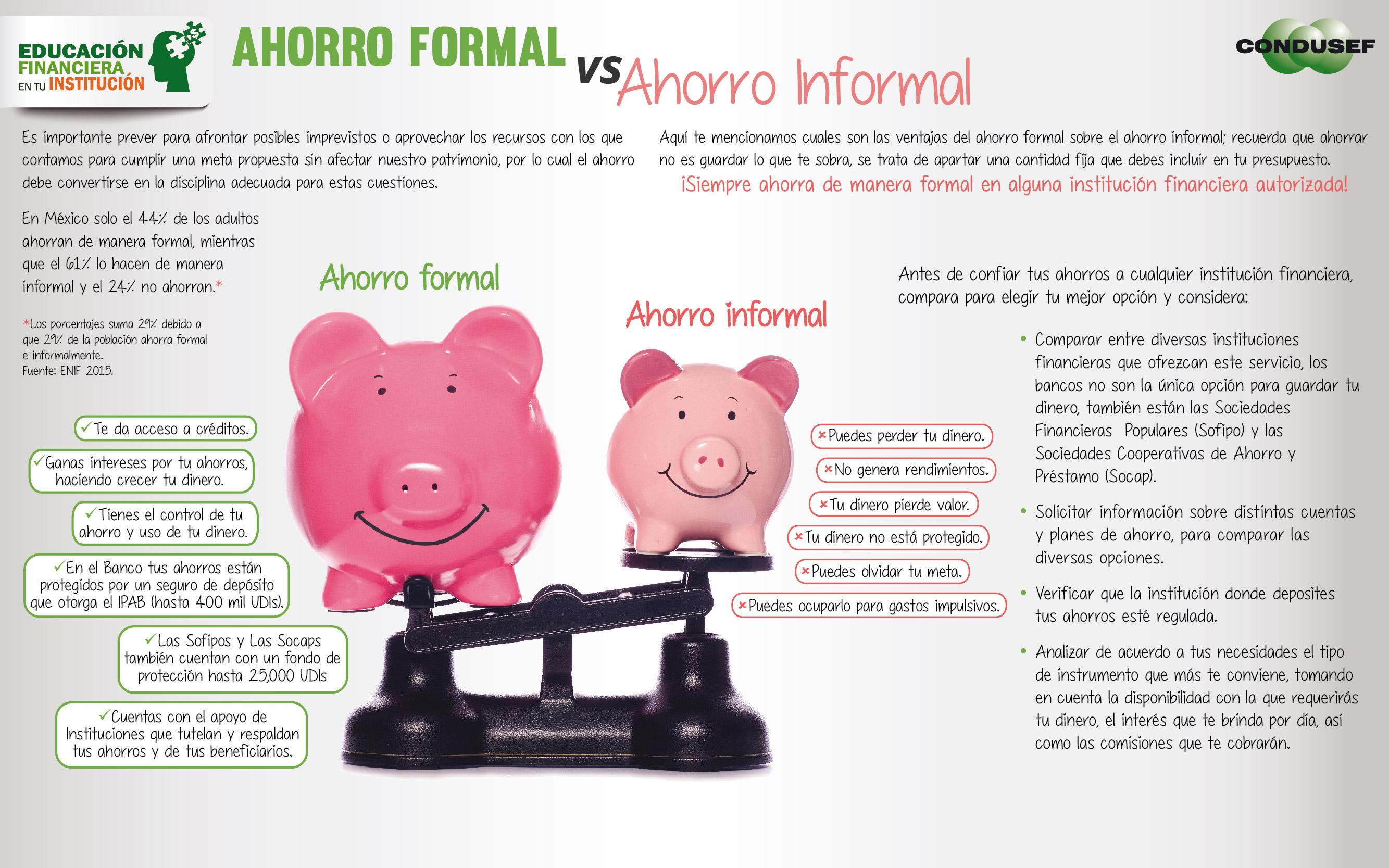 Ahorro formal vs ahorro informal
