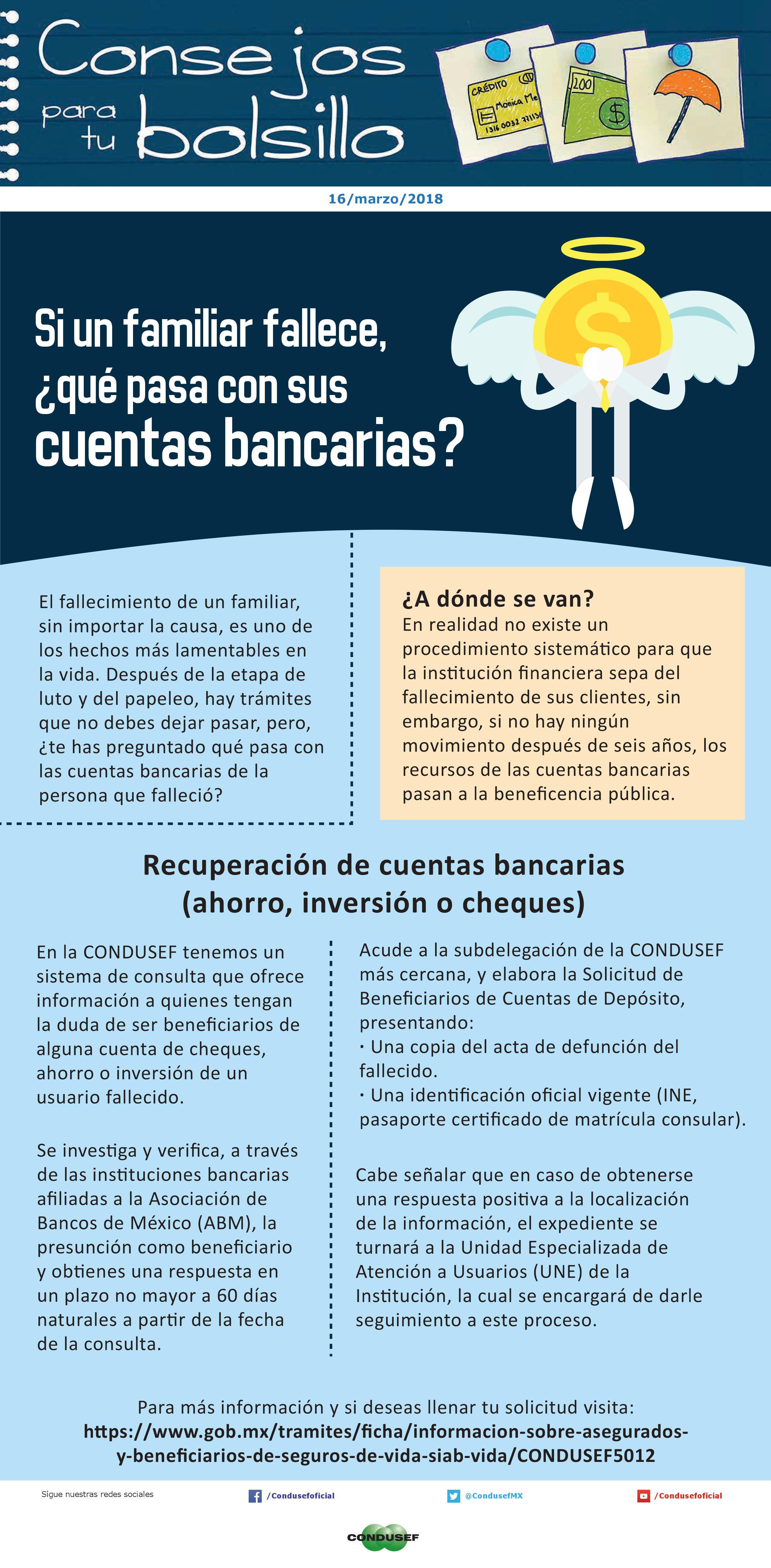 Si un familiar fallece, ¿qué pasa con sus cuentas bancarias?