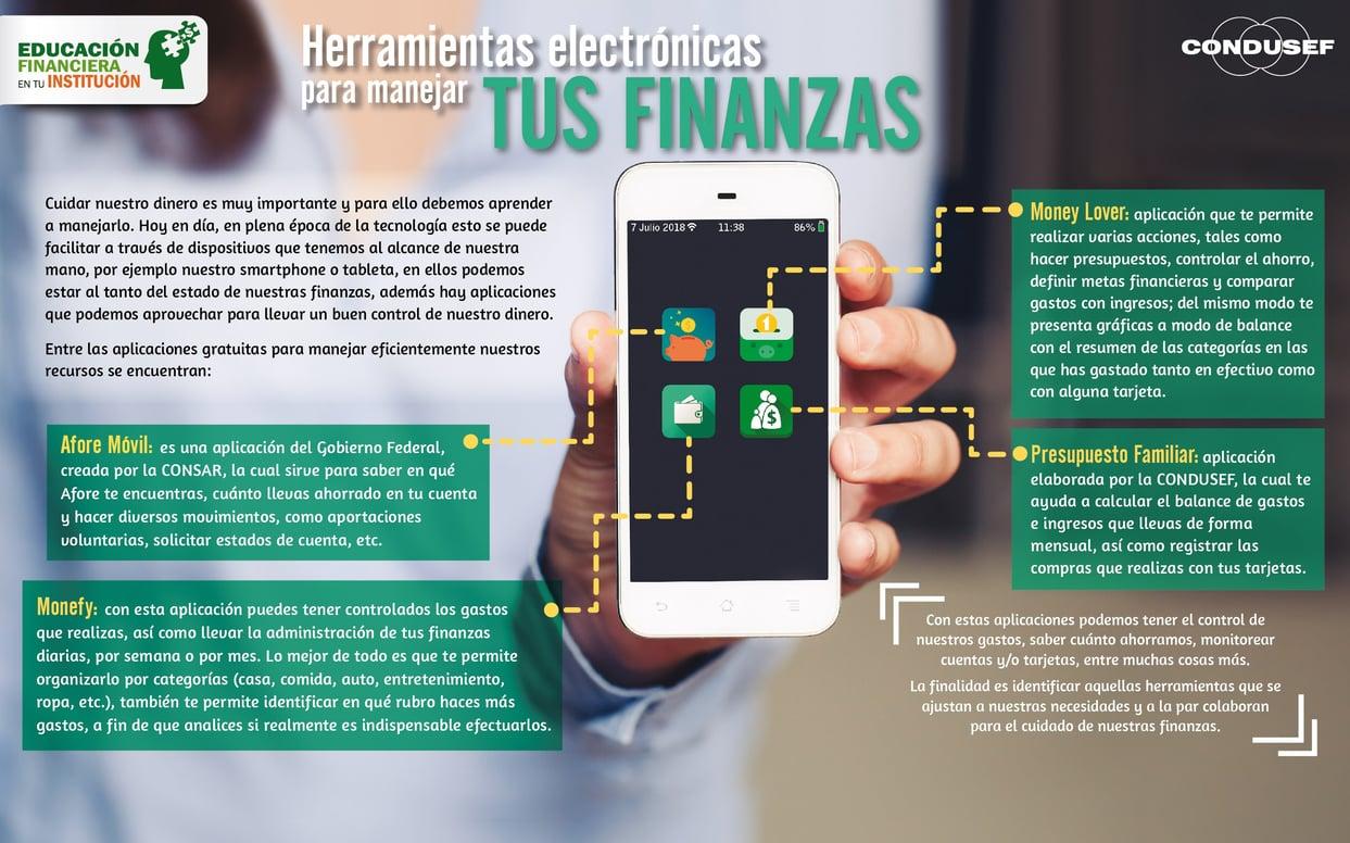 Herramientas electrónicas para mejorar tus finanzas