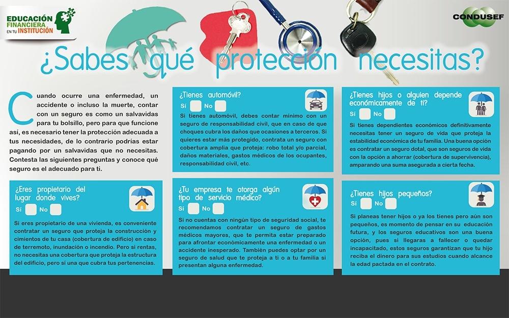 ¿Sabes que protección necesitas?