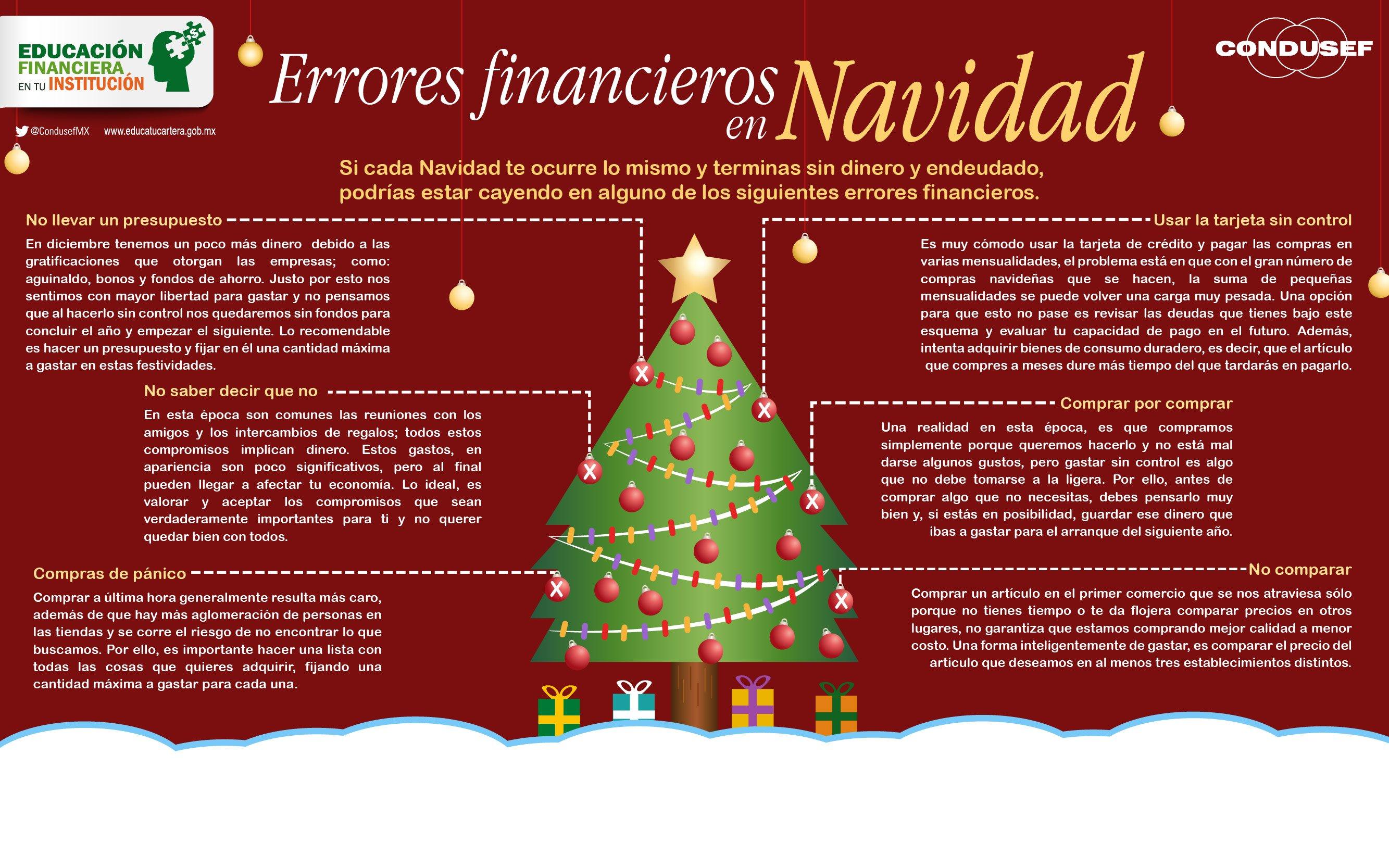 Errores financieros en Navidad