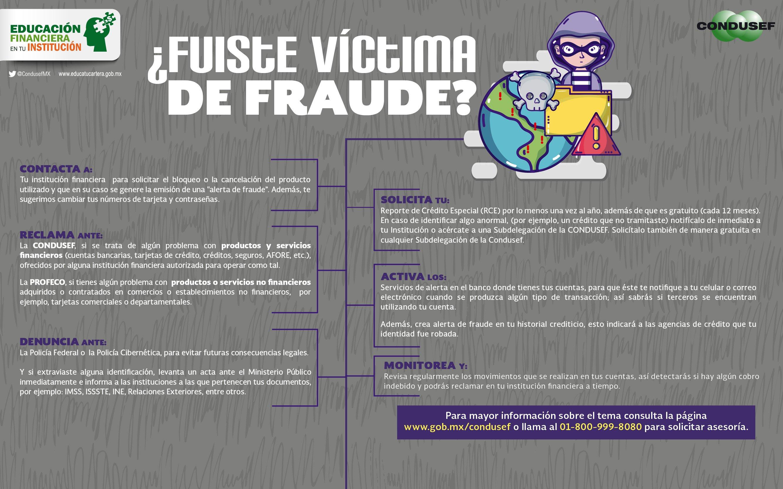 ¿Fuiste víctima de fraude?