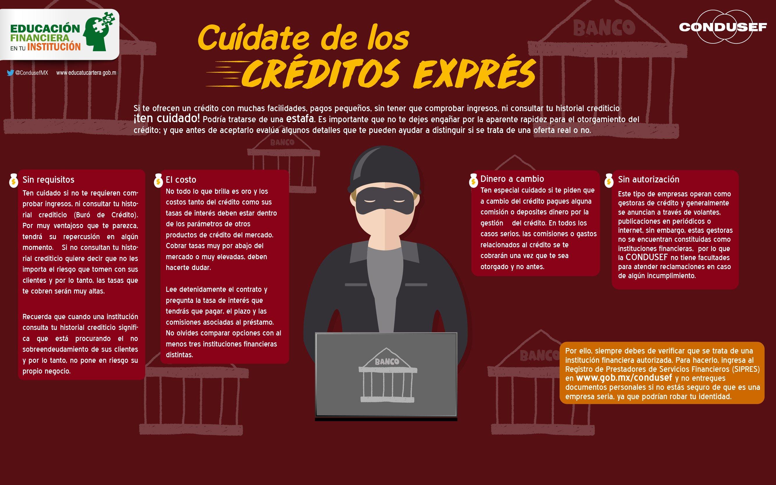 Cuídate de los Créditos Exprés
