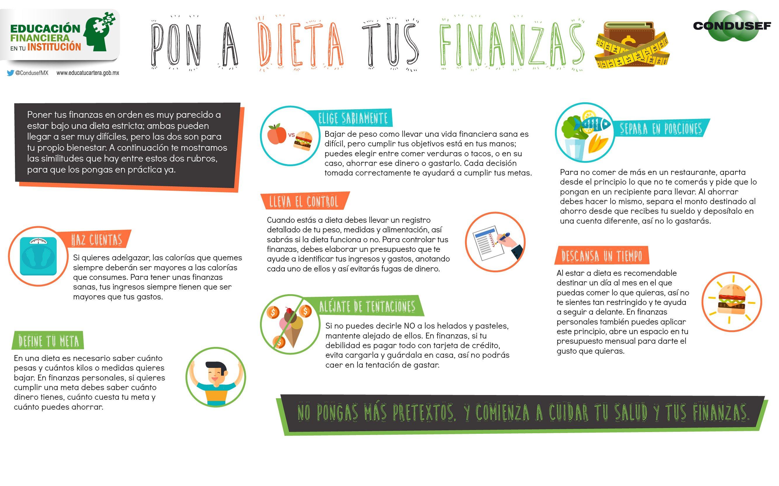 Pon a dieta tus finanzas