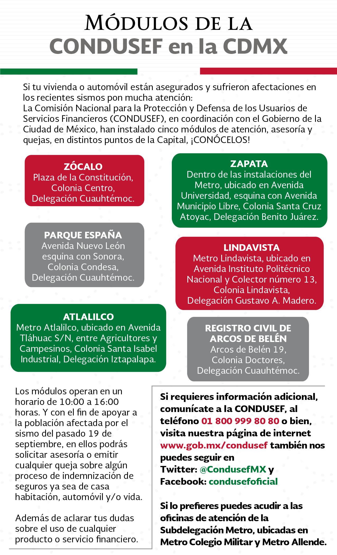 Módulos de la CONDUSEF en la CDMX