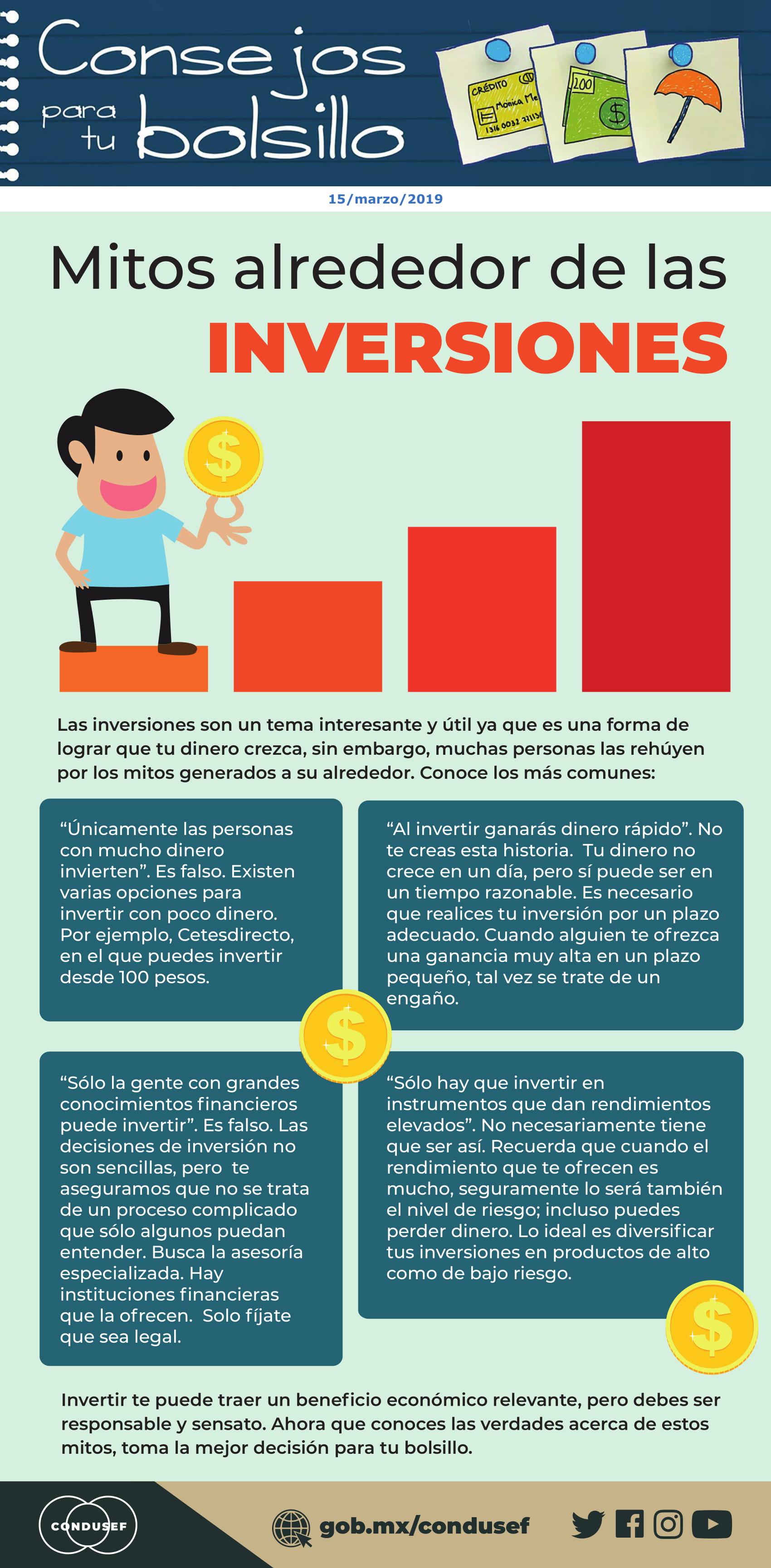 Mitos alrededor de las INVERSIONES-1